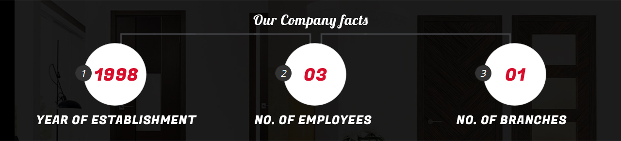 about-company