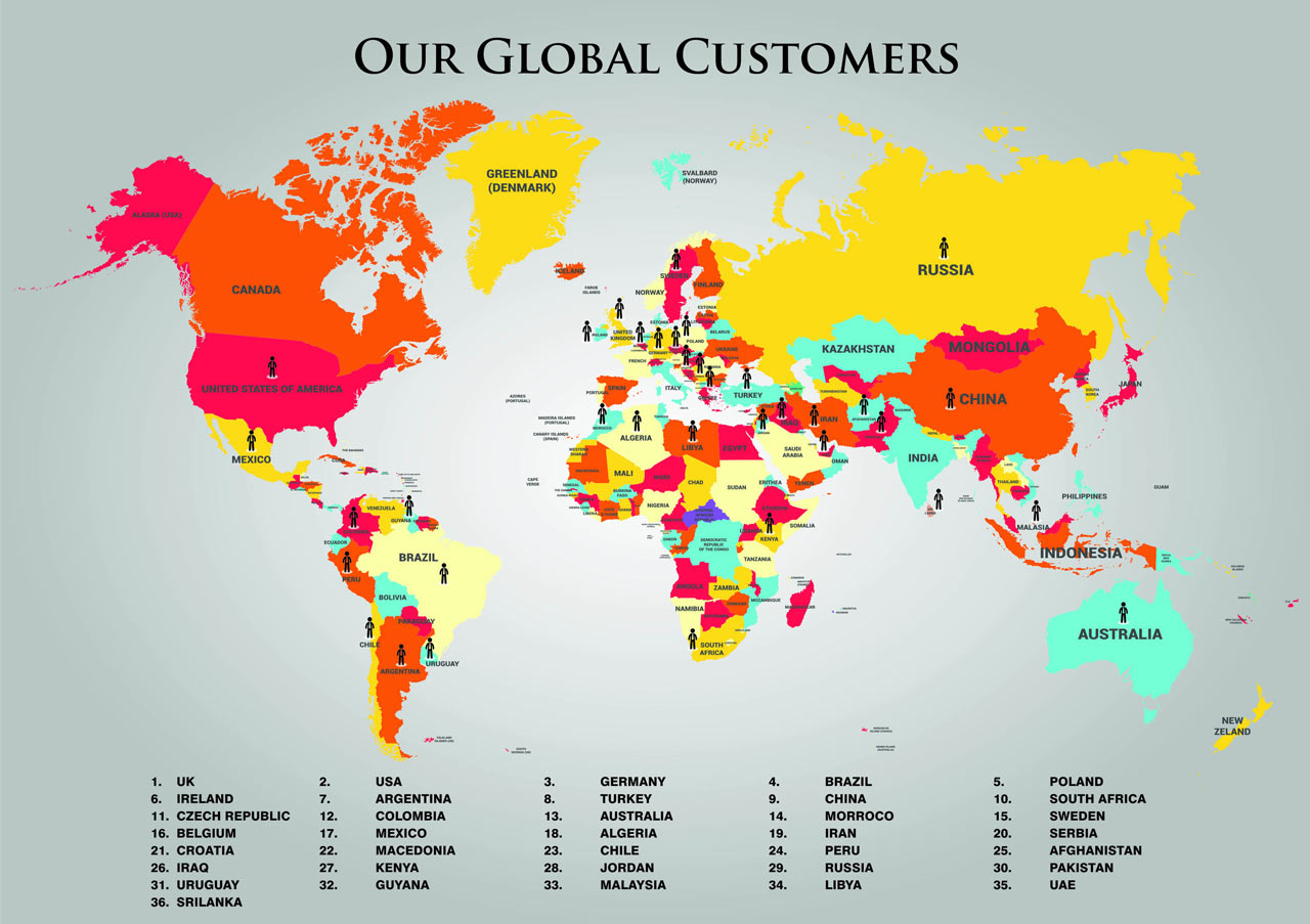 our global customer