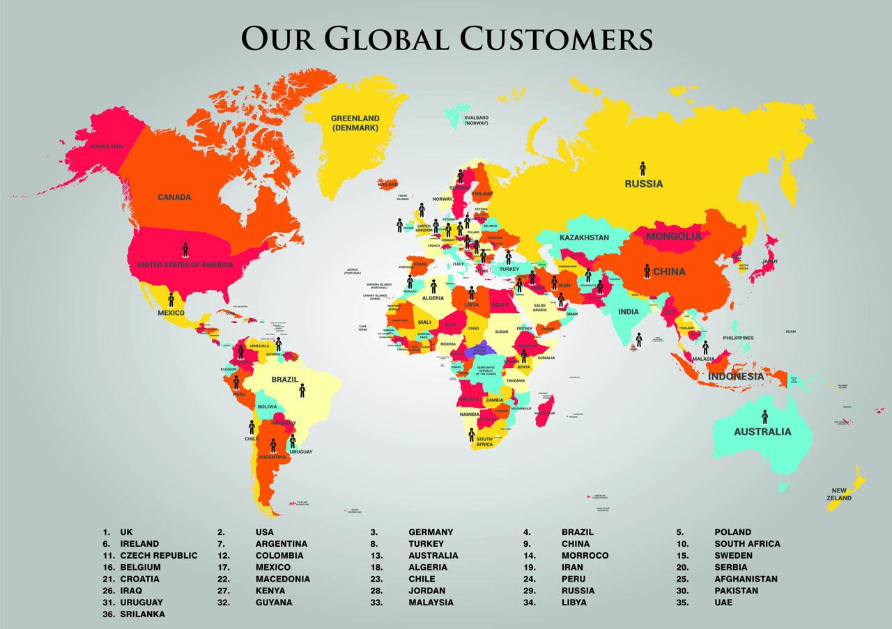 our global customer