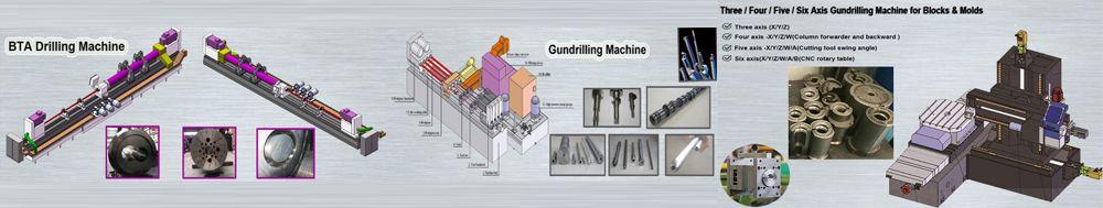 Dezhou Guanlu Precision Machinery Co., Ltd, Banner