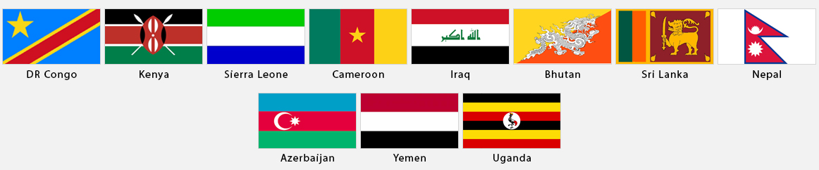 Current Exporting Countries