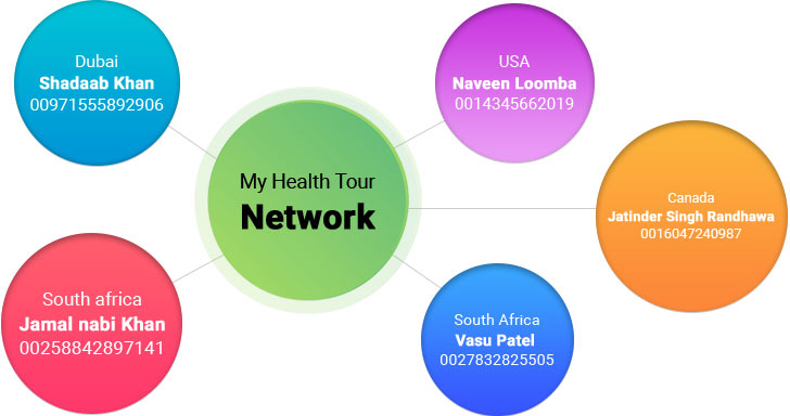 My Health Tour Network