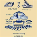 Clip,Clipbolts Nut,Sleeper and Roller Bearing Axle Box