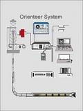 Orienteer System