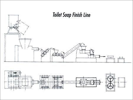 Toilet Soap Finish Line