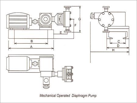 Mechanical Operated Diaphragm Pump