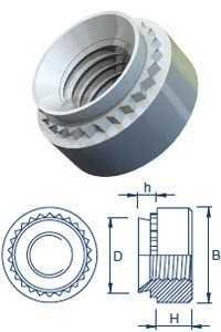 Clinch Parts