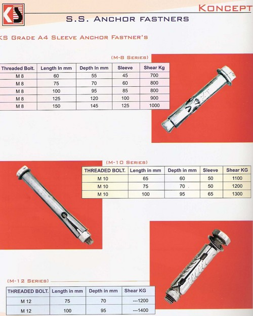 Stainless Steel Anchor Fasteners