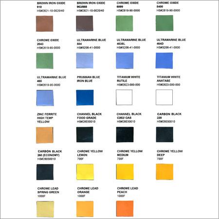Dye Intermediates