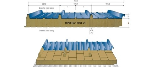 FRP Insulated Panels