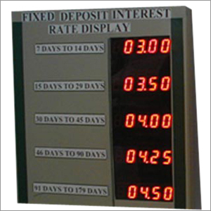 Fixed Deposit Interest Display Boards