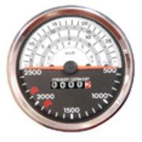 RPM Cum Hour Meters