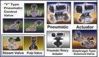 Pnuematic Valves Actuators