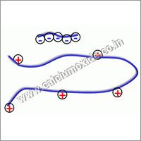 Polyelectrolyte (Flocculant)