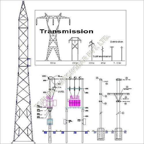 Transmission Line Products