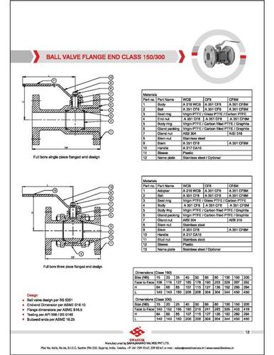 Ball and Gate Valves