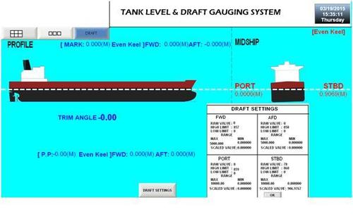 Tank level & Draft gauge monitering