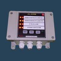 Alarm Annunciator (PLA-4(WM))