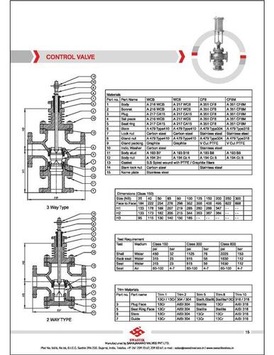 Control and Needle Valves