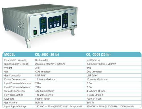 Laparoscopy Equipments