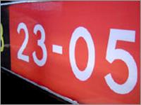 External Runway Sign Boards