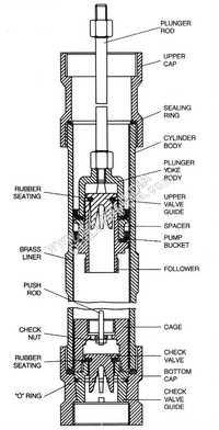 Upvc Cylinder