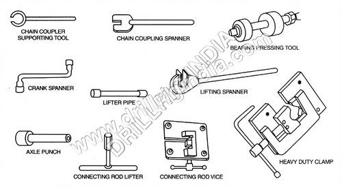 Hand Pumps Tool Kit