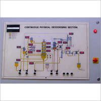 Specialized Electronic Panel