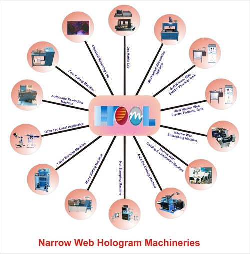 Narrow Web Hologram Machine