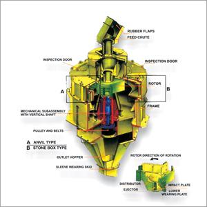Industrial Vertical Shaft Impactor