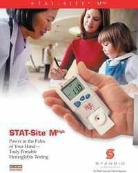 Hemoglobin Testing Meter