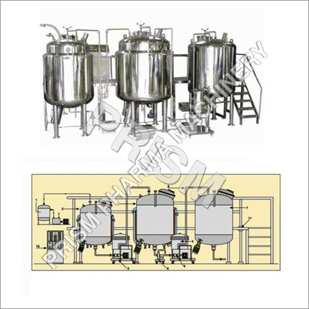 Liquid Syrup Plant