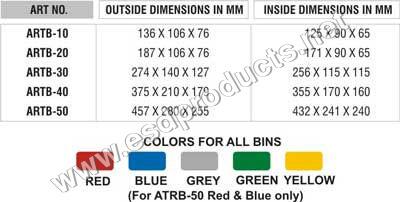 ESD Bins Comparison Chart