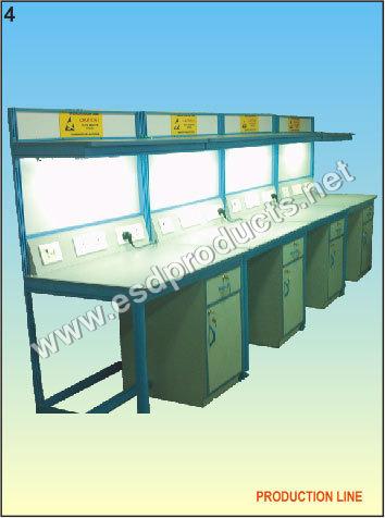 Electrostatic Discharge Workstations