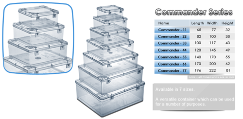 Square plastic Box Commander Series