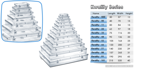 Transparent Plastic box Kwality Series