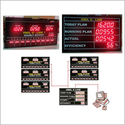 LED Hourly Production Monitor with Data Logger