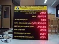 Safety Performance Board