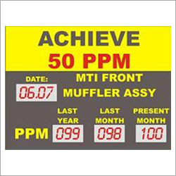 PPM Monitor