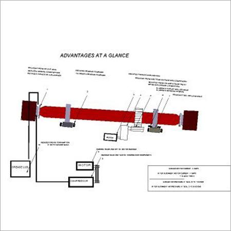 F P P Alignment Services