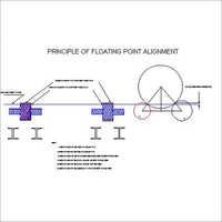 Floating Point Alignment Services