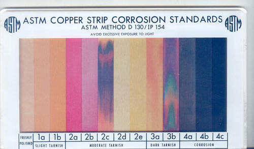 Copper Strip Corrosion Chart As per USA