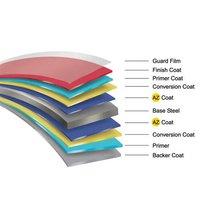 Colour Coating Sheet