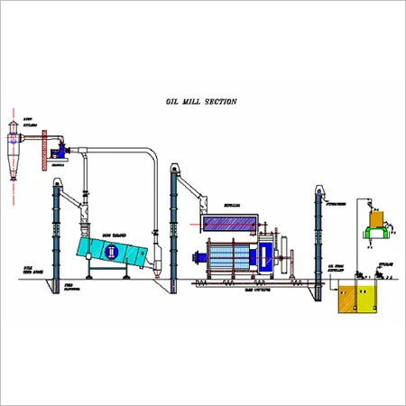 Oil Milling Plant