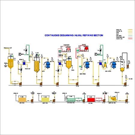 Modernization & Consultancy Service