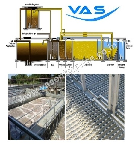 Semi Automatic Waste Water Treatment Plant