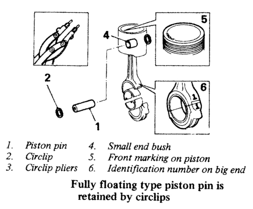 Floating Piston Pin