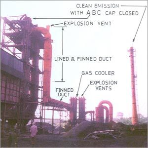 Air Pollution Equipments