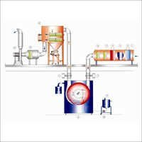 Tablet Spraying System