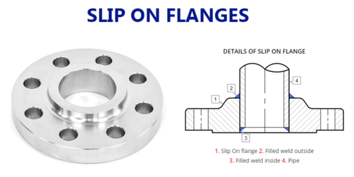 Forged Flanges